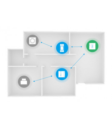 Sonoff ZBMINI dopuszkowy przekaźnik ZigBee 3.0