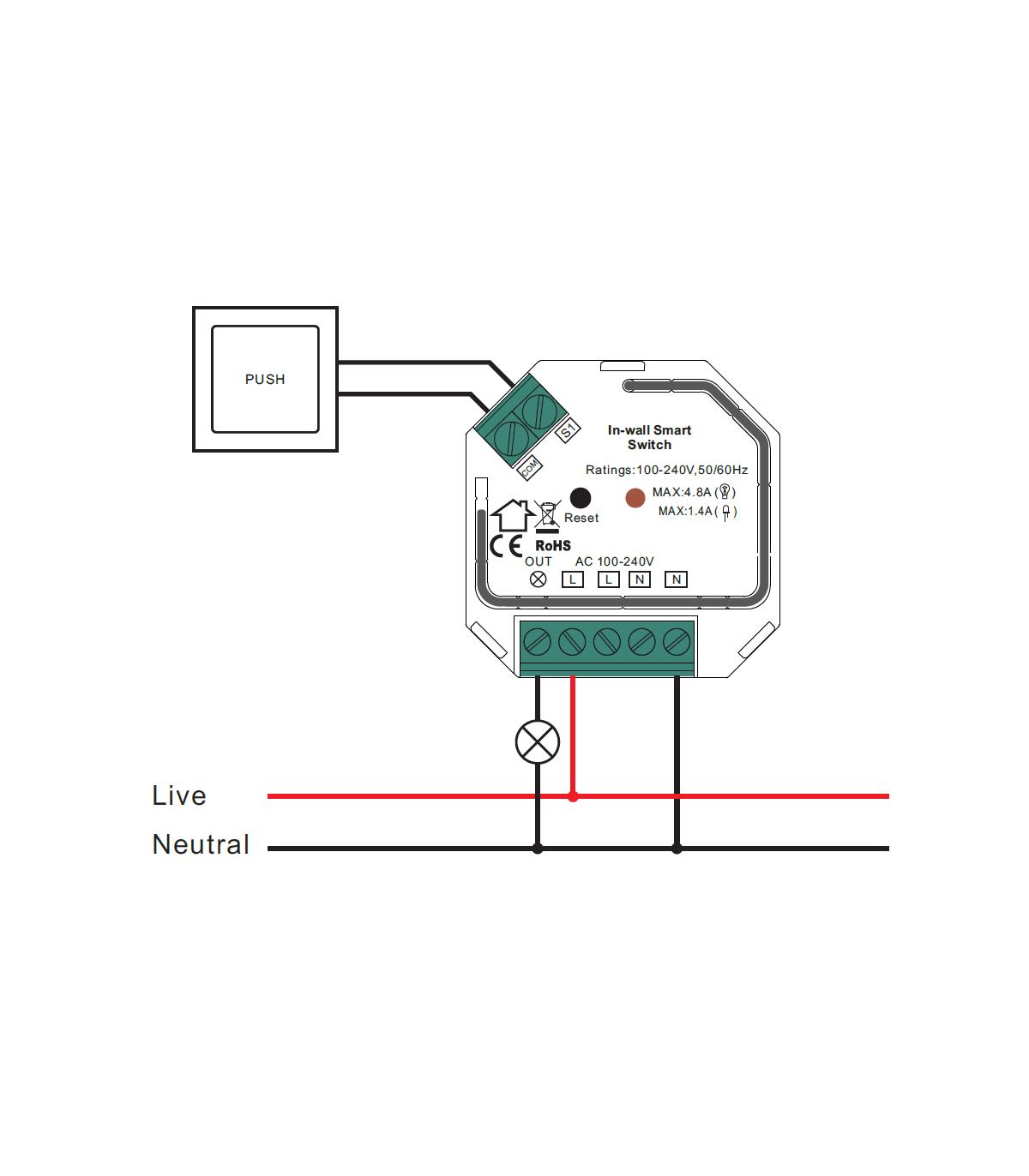 Pojedynczy moduł ZigBee 3.0 bez N