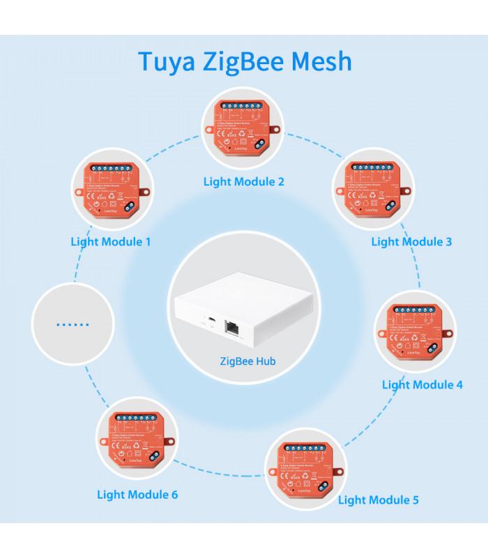 Podwójny przekaźnik do puszki ZigBee TUYA