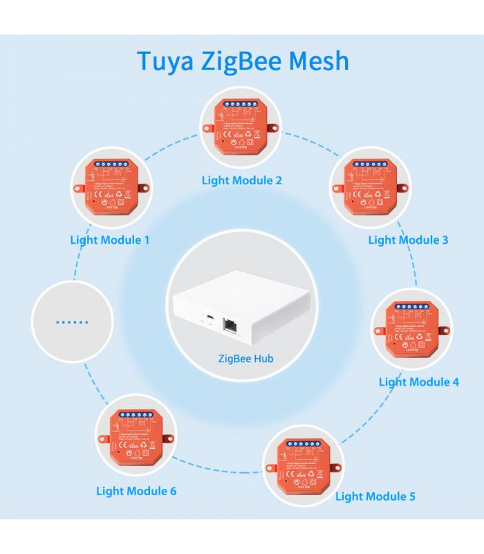 Pojedynczy przekaźnik do puszki ZigBee TUYA