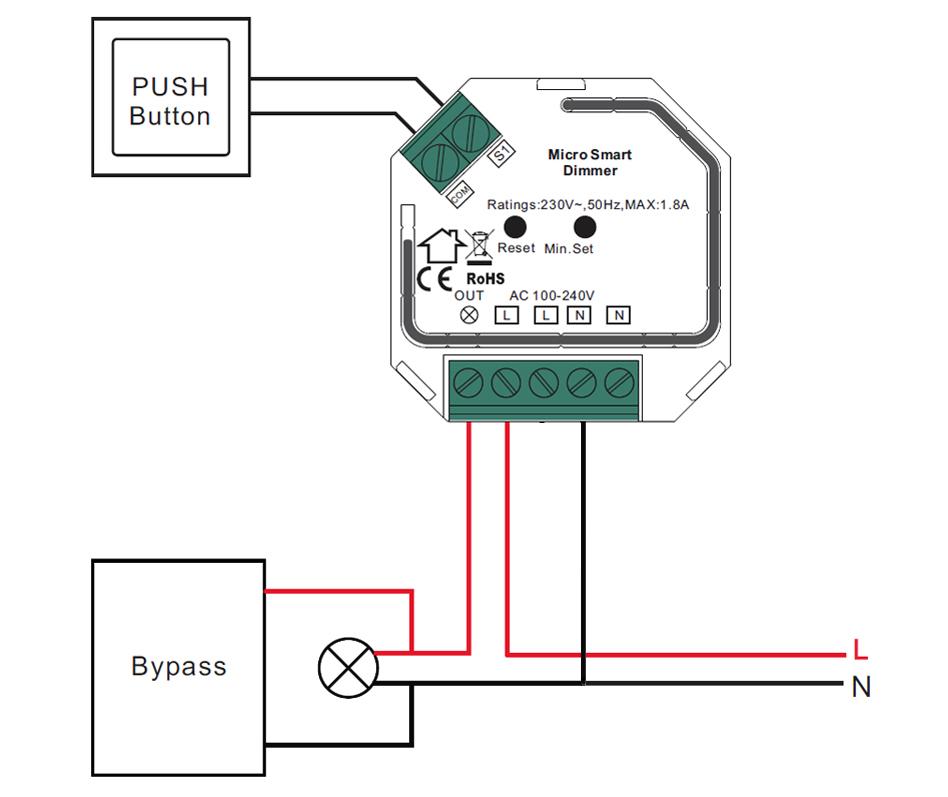 Eliminator rozbłysków LED