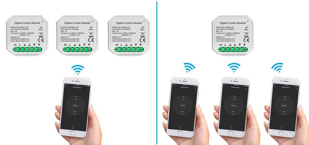 Udostępnianie urządzeń TUYA Smart Life
