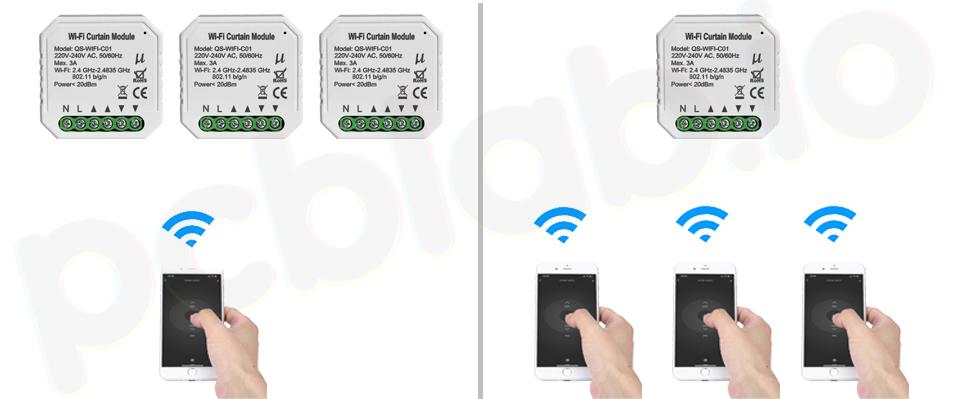 TUYA WiFi Curtain Module